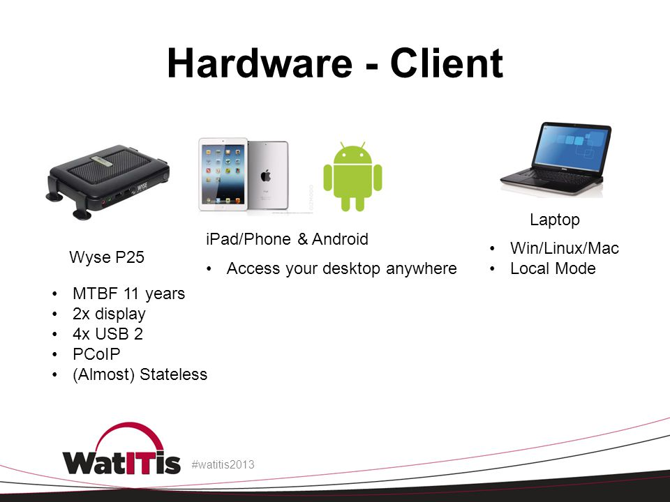 Hardware - Client Laptop iPad/Phone & Android Win/Linux/Mac Wyse P25
