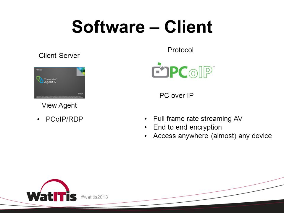 Software – Client Protocol Client Server PC over IP View Agent