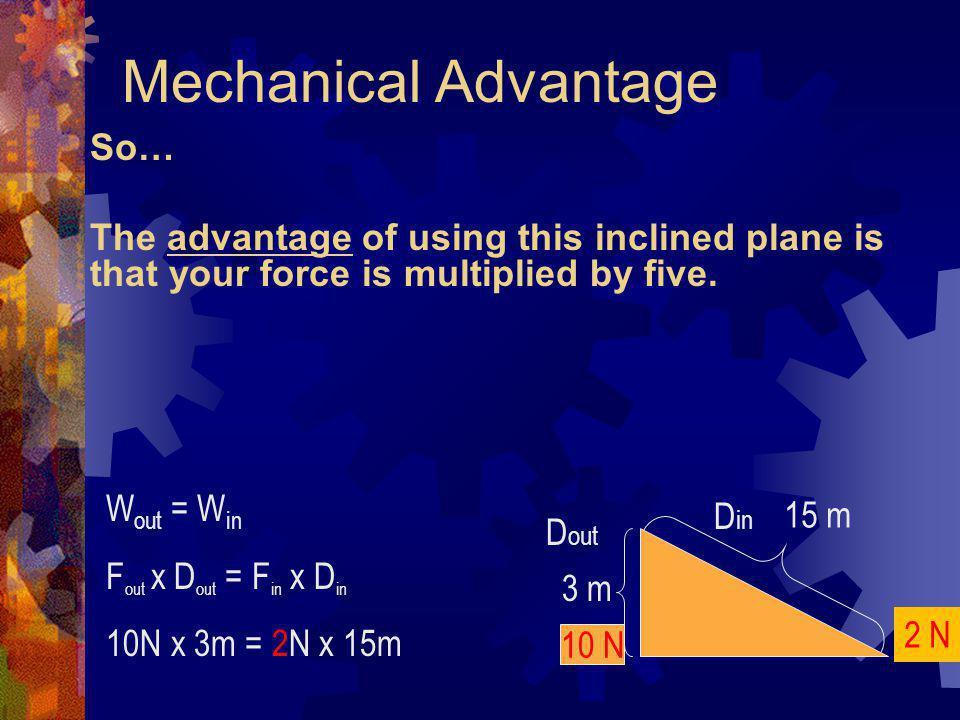 Mechanical Advantage So…