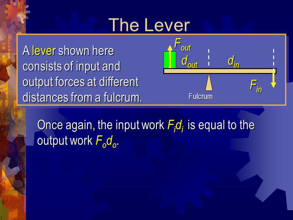 The Lever A lever shown here consists of input and output forces at different distances from a fulcrum.