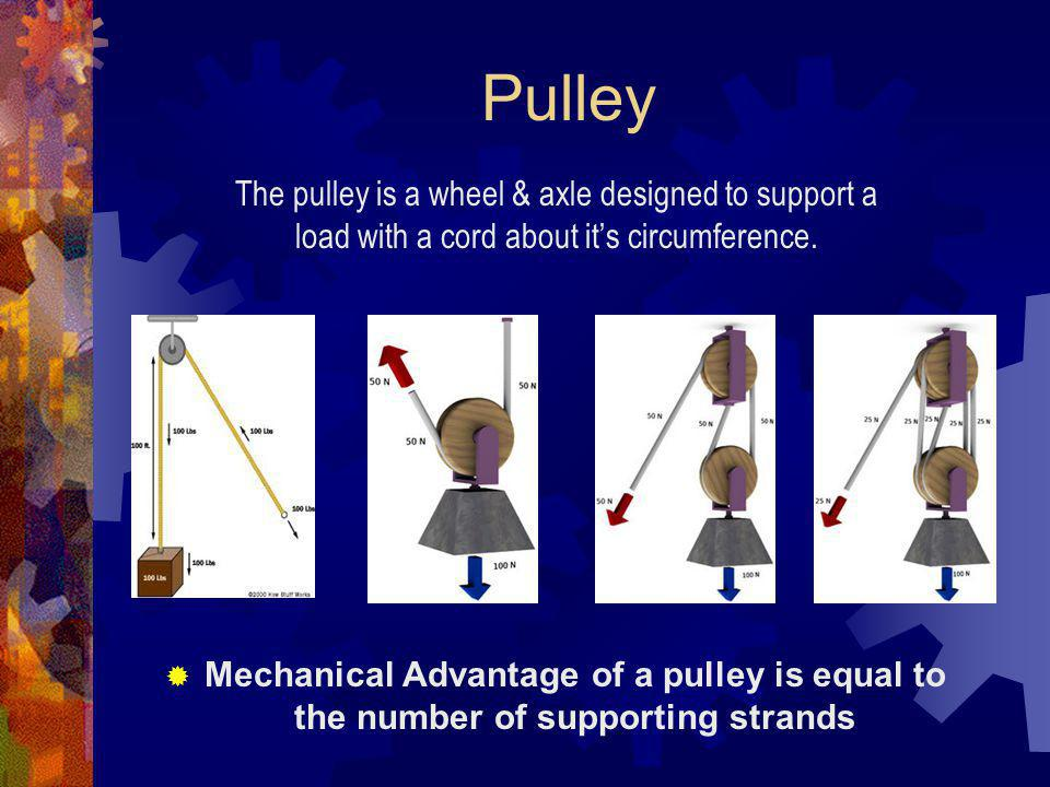 Pulley The pulley is a wheel & axle designed to support a load with a cord about it's circumference.