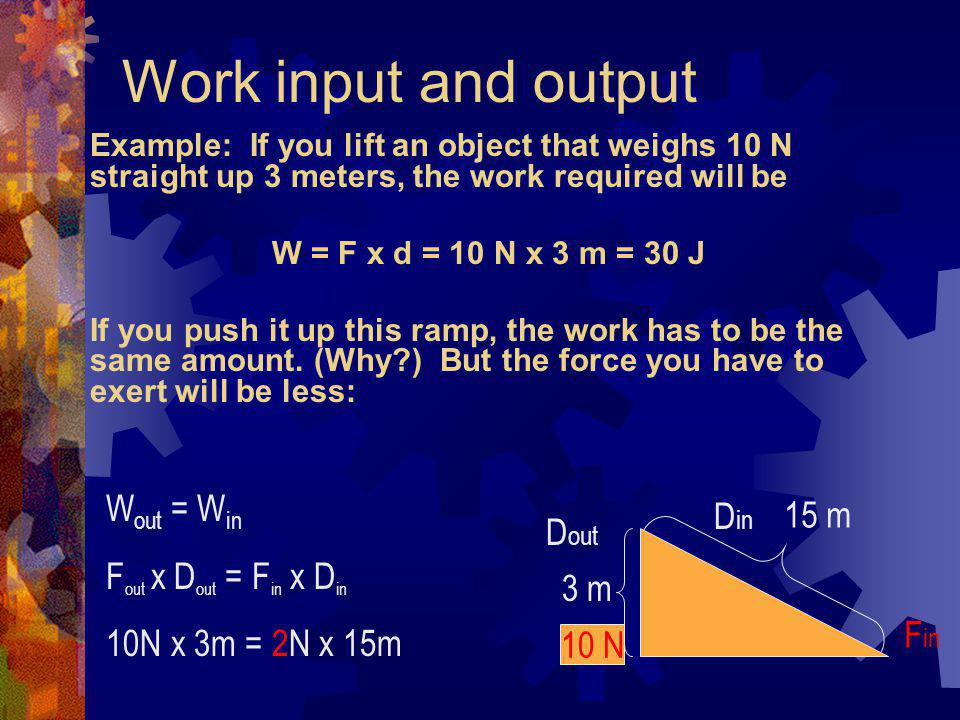 Work input and output Wout = Win Din 15 m Fout x Dout = Fin x Din Dout