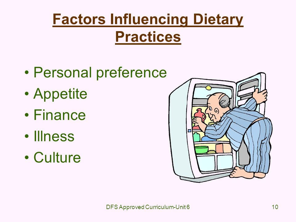 Factors Influencing Dietary Practices