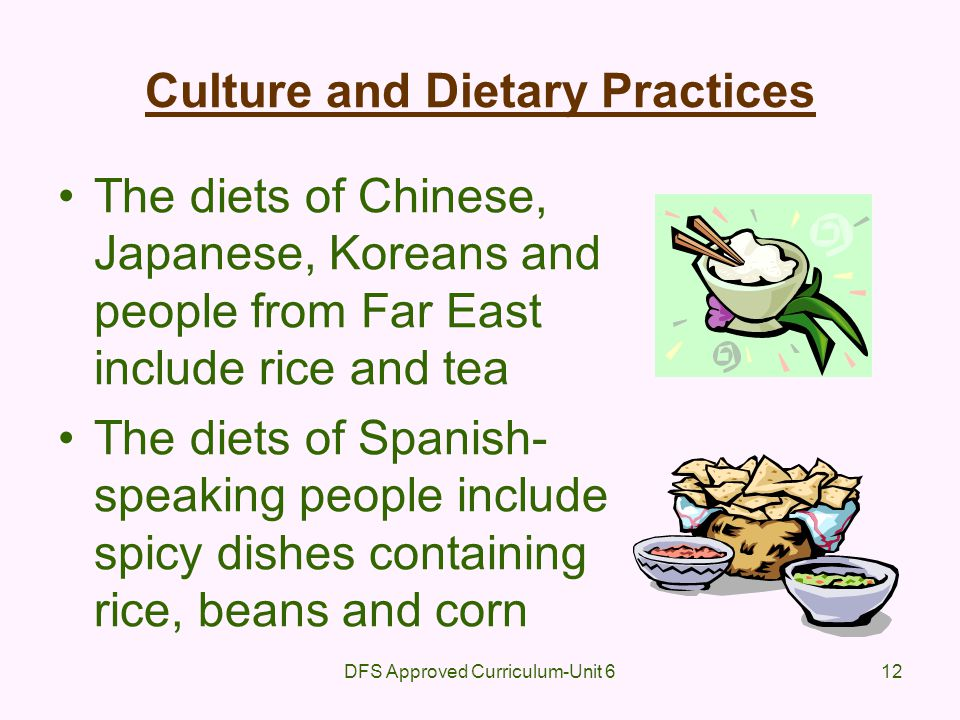 Culture and Dietary Practices