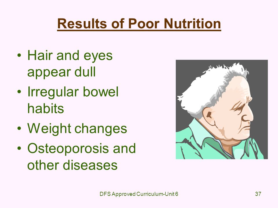 Results of Poor Nutrition