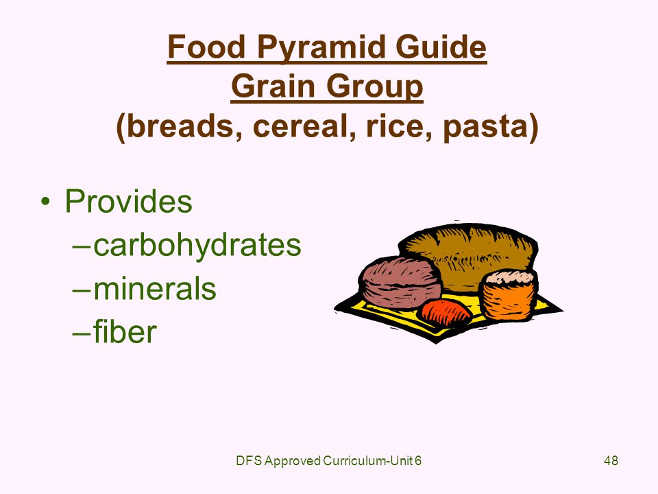 Food Pyramid Guide Grain Group (breads, cereal, rice, pasta)
