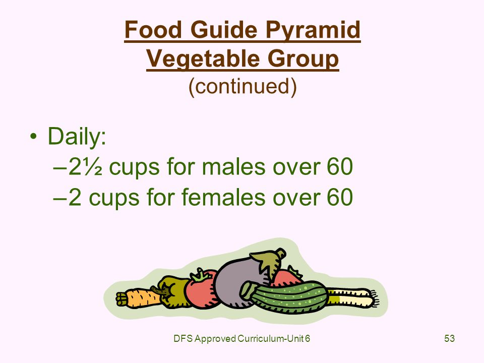 Food Guide Pyramid Vegetable Group (continued)