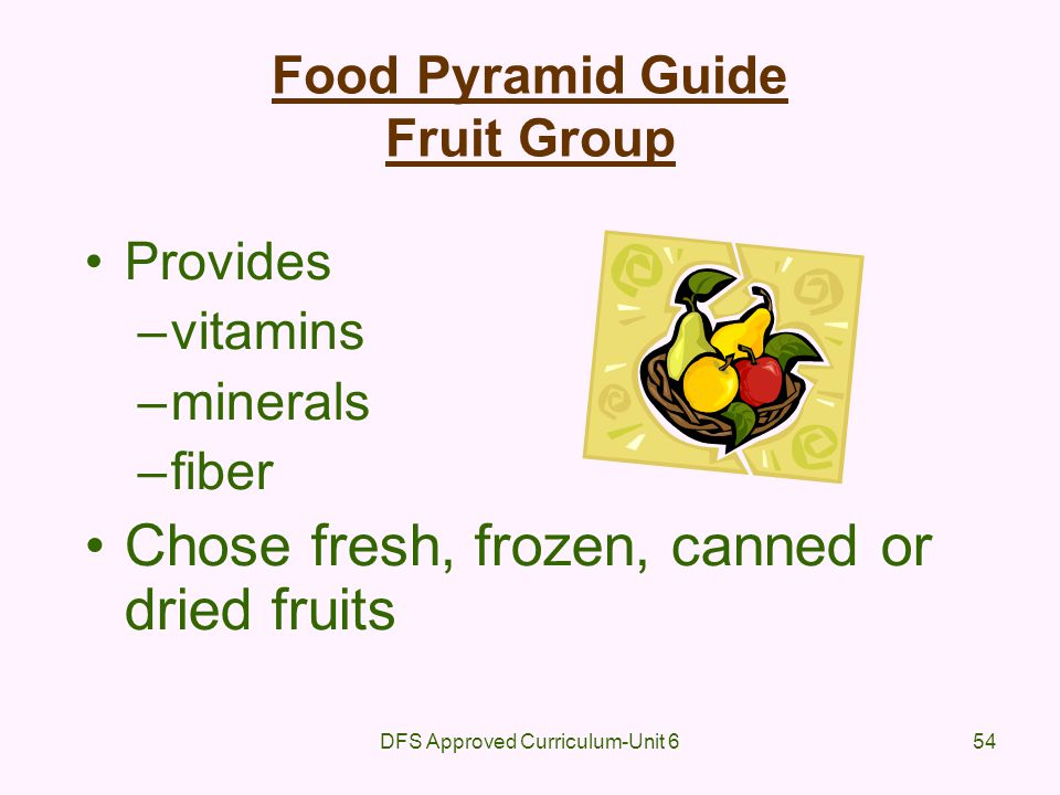 Food Pyramid Guide Fruit Group