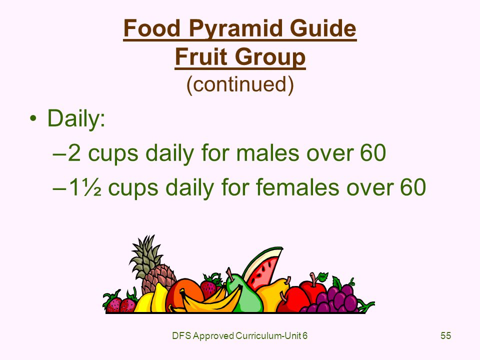 Food Pyramid Guide Fruit Group (continued)