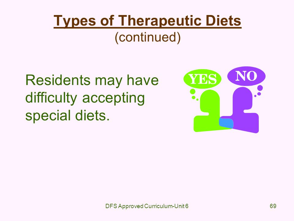 Types of Therapeutic Diets (continued)