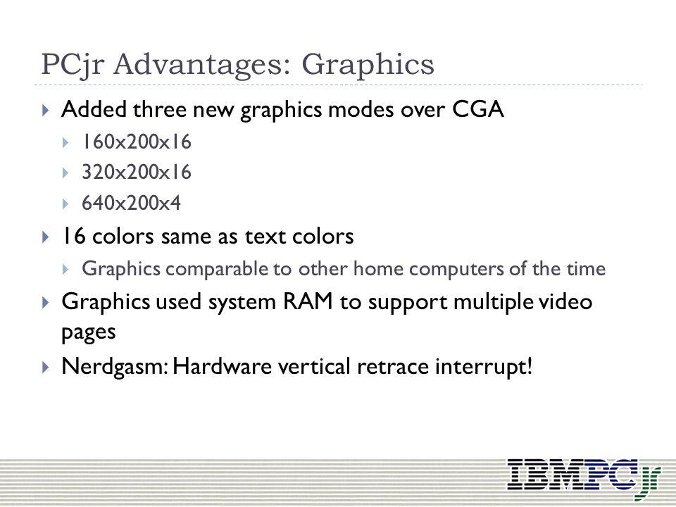 PCjr Advantages: Graphics