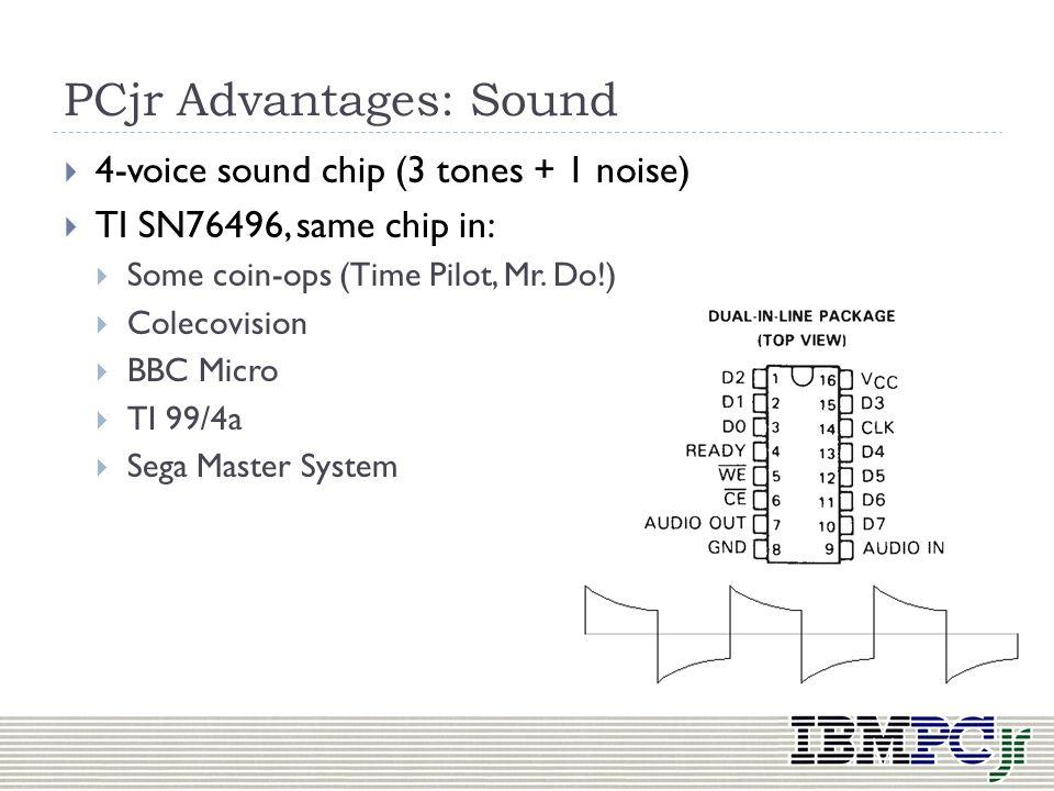 PCjr Advantages: Sound