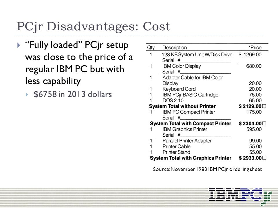 PCjr Disadvantages: Cost