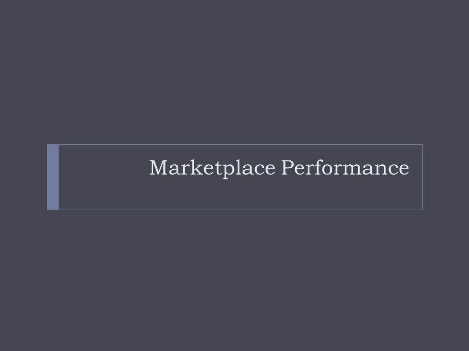 Marketplace Performance