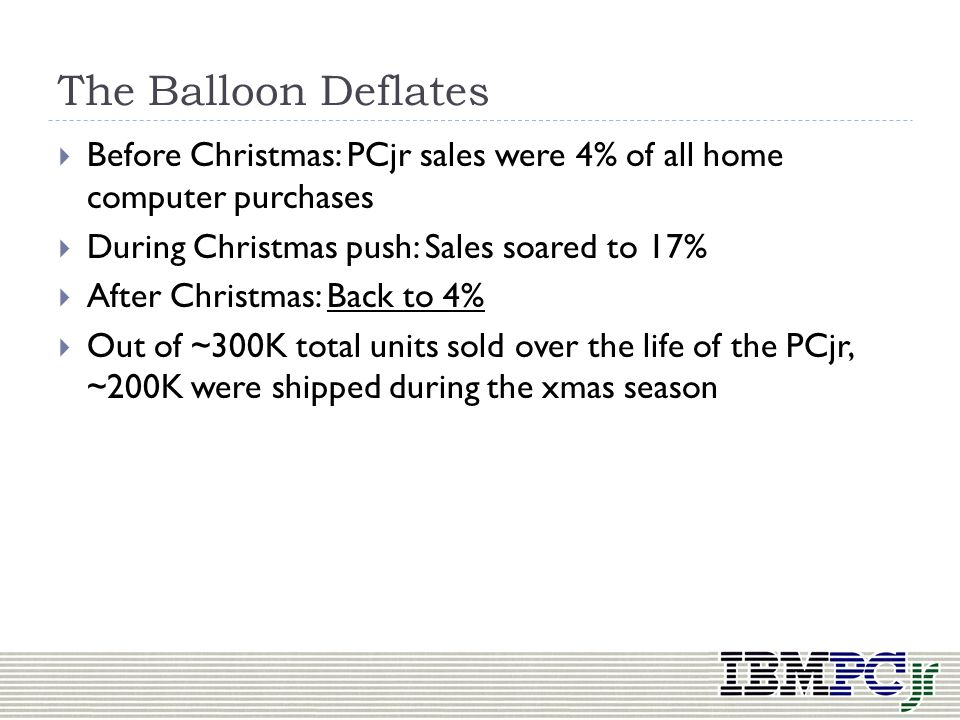 The Balloon Deflates Before Christmas: PCjr sales were 4% of all home computer purchases. During Christmas push: Sales soared to 17%