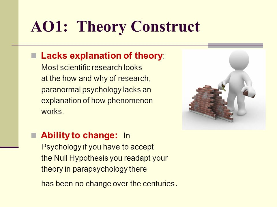 AO1: Theory Construct Lacks explanation of theory: