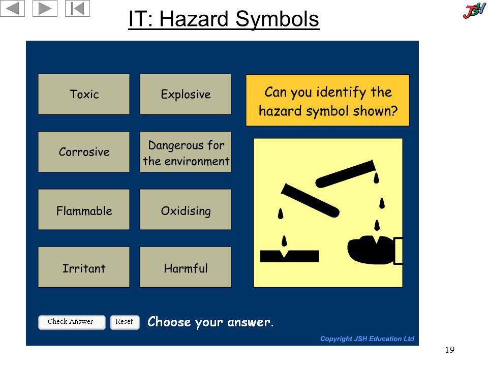IT: Hazard Symbols