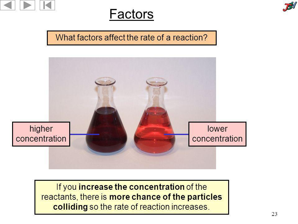 What factors affect the rate of a reaction