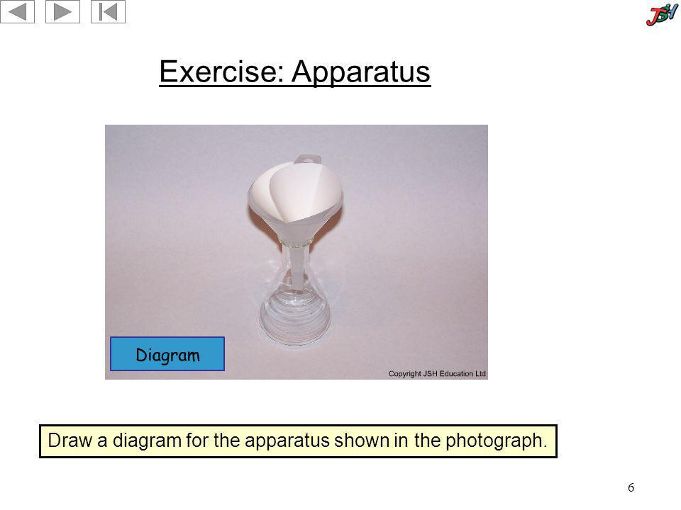 Draw a diagram for the apparatus shown in the photograph.