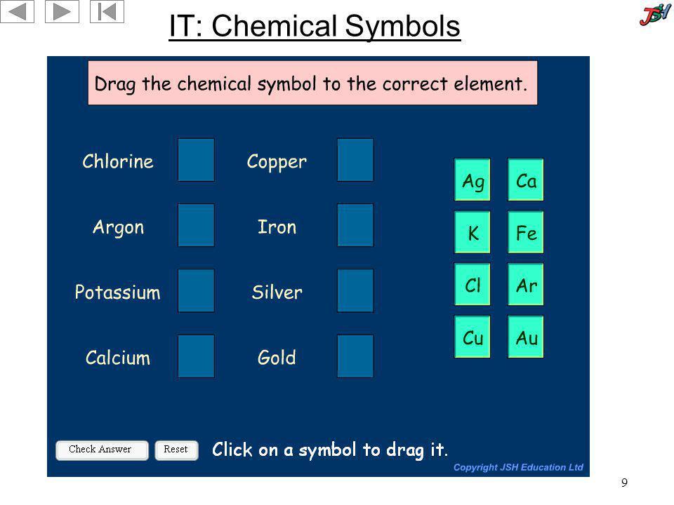IT: Chemical Symbols