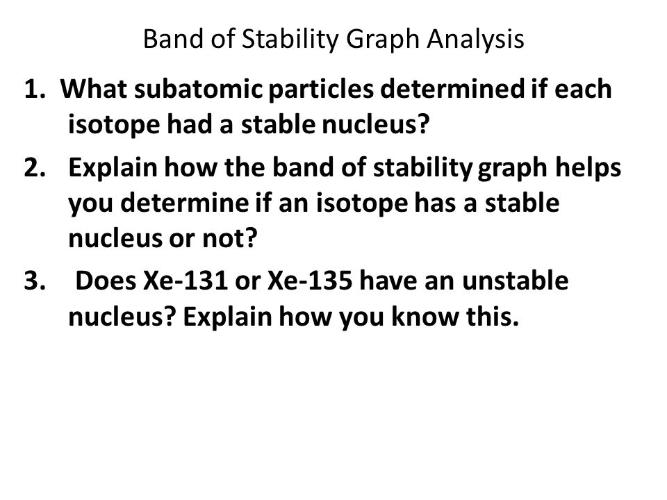 Band of Stability Graph Analysis