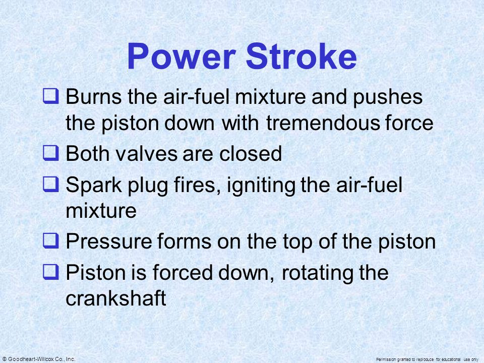 Power Stroke Burns the air-fuel mixture and pushes the piston down with tremendous force. Both valves are closed.