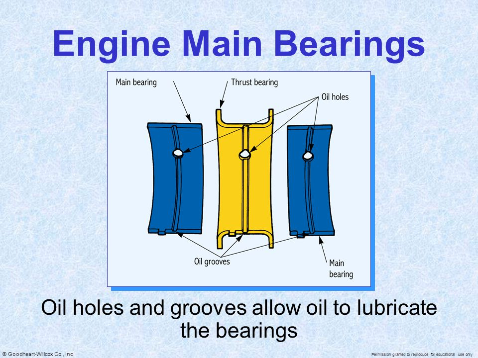 Oil holes and grooves allow oil to lubricate the bearings