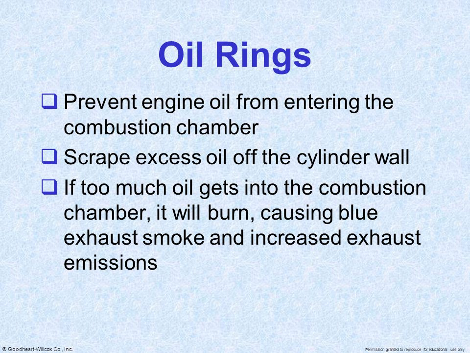 Oil Rings Prevent engine oil from entering the combustion chamber