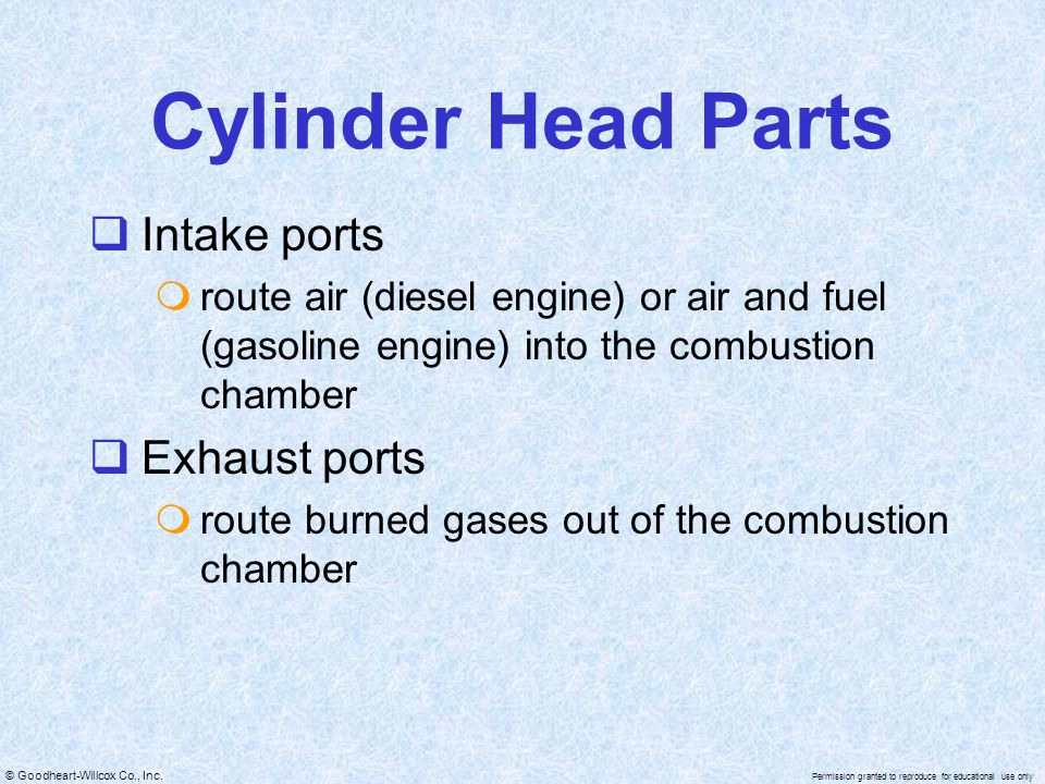 Cylinder Head Parts Intake ports Exhaust ports