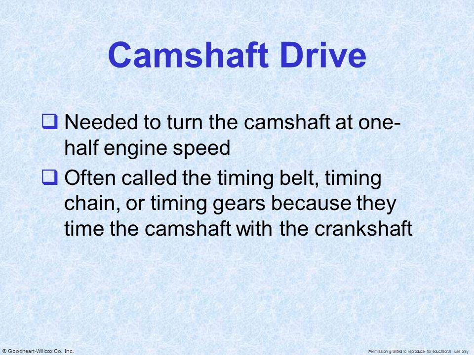 Camshaft Drive Needed to turn the camshaft at one-half engine speed