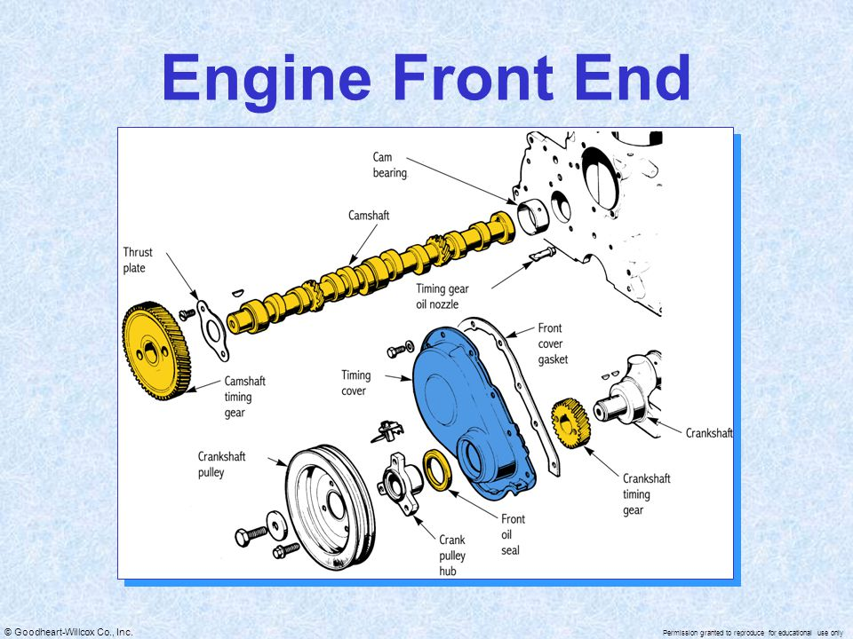 Engine Front End
