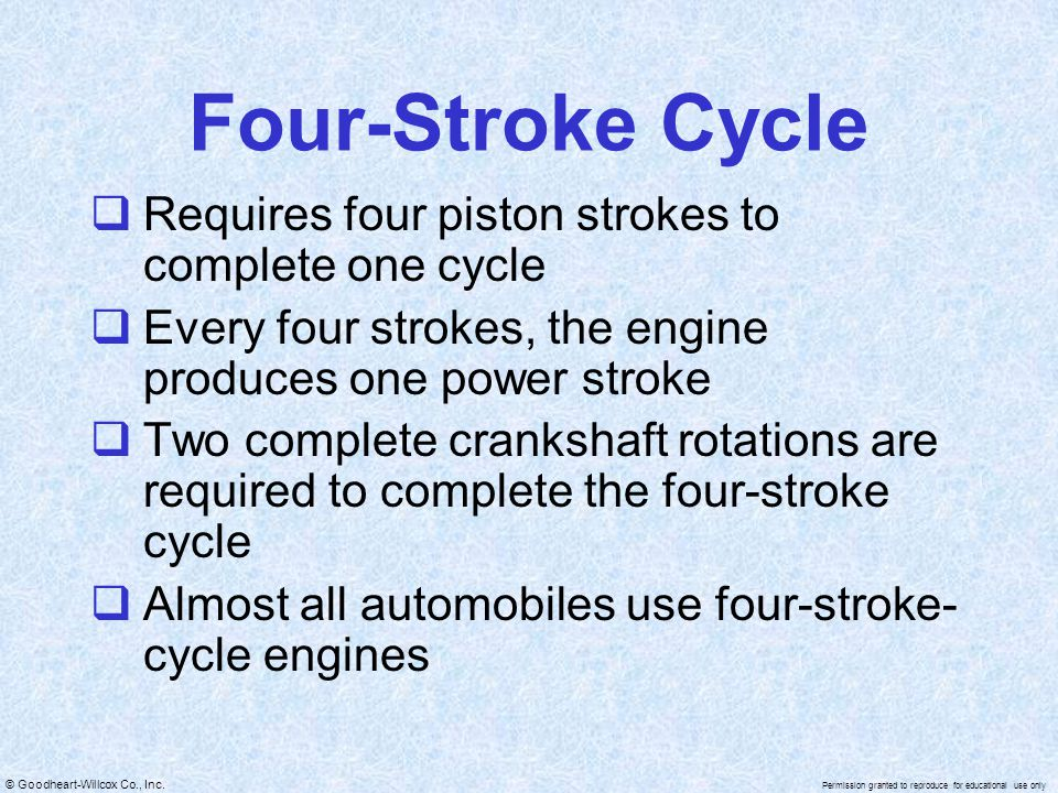 Four-Stroke Cycle Requires four piston strokes to complete one cycle