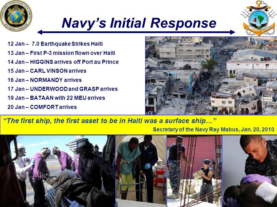 Navy's Initial Response