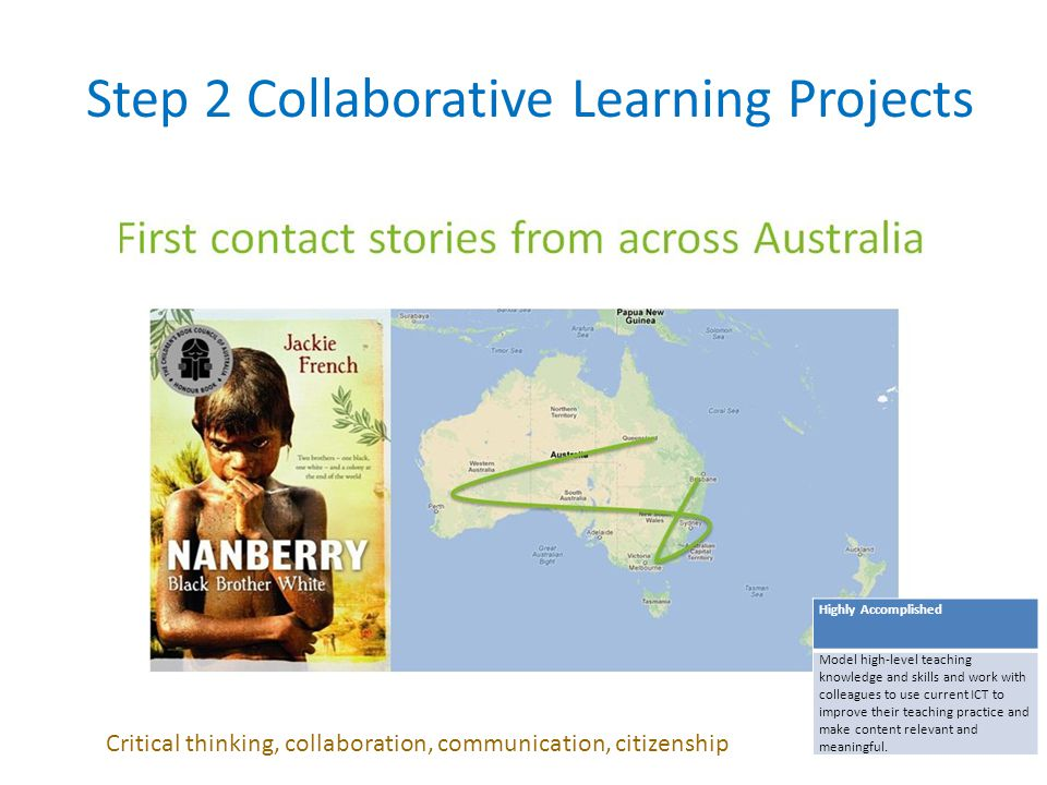 Step 2 Collaborative Learning Projects
