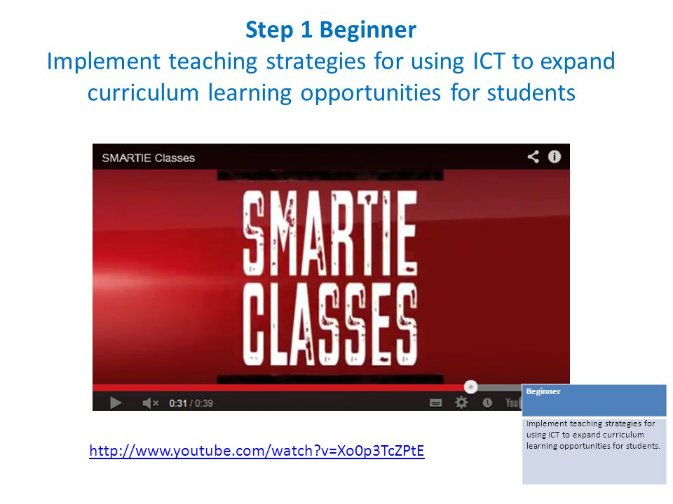 Step 1 Beginner Implement teaching strategies for using ICT to expand curriculum learning opportunities for students