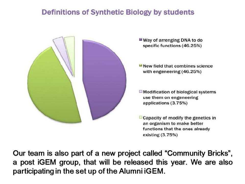 Our team is also part of a new project called Community Bricks , a post iGEM group, that will be released this year.