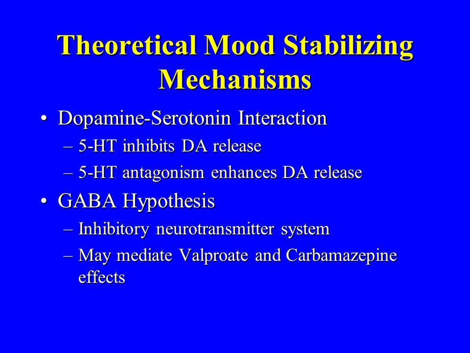 Theoretical Mood Stabilizing Mechanisms