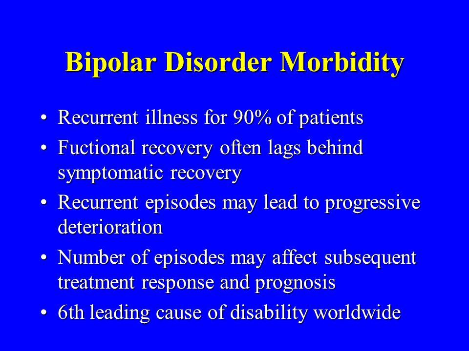 Bipolar Disorder Morbidity
