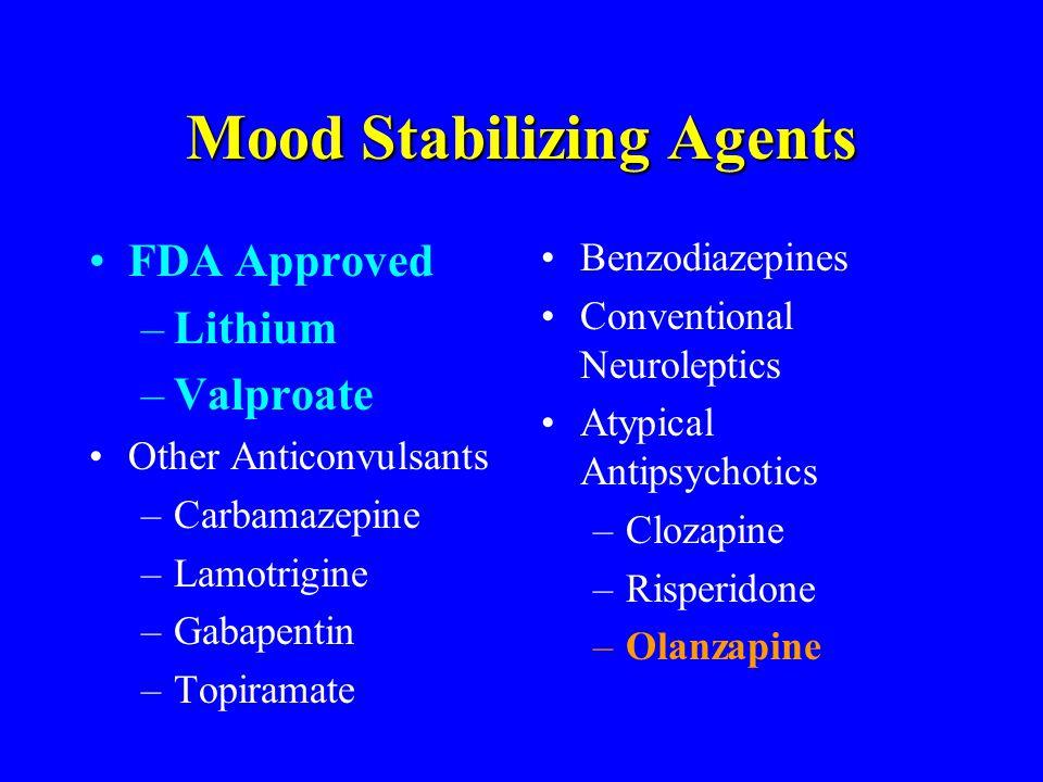 Mood Stabilizing Agents