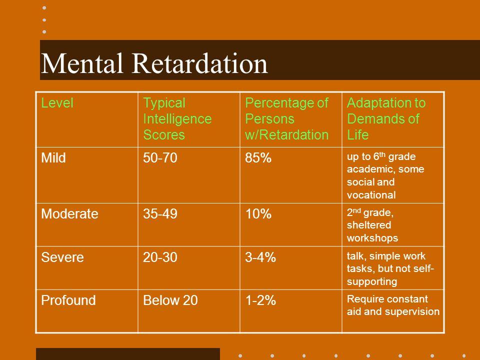 Mental Retardation Level Typical Intelligence Scores