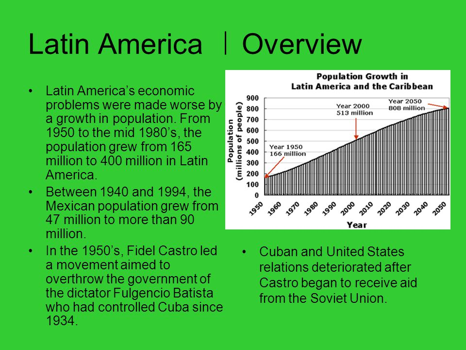 Latin America Overview
