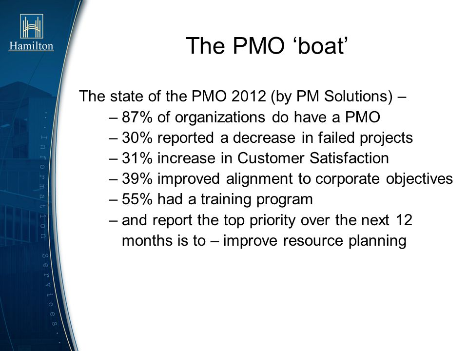 The PMO 'boat' The state of the PMO 2012 (by PM Solutions) –