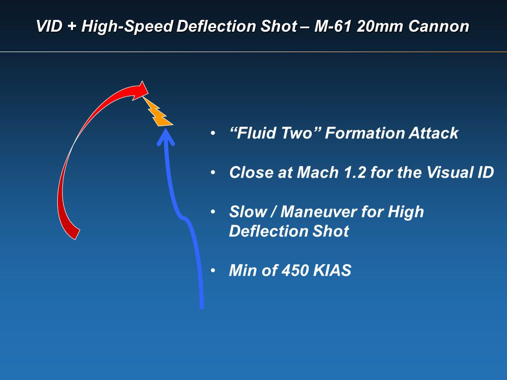 VID + High-Speed Deflection Shot – M-61 20mm Cannon