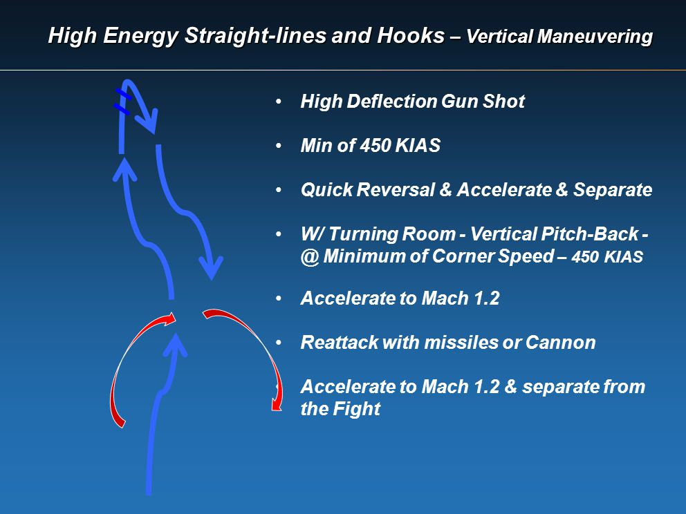 High Energy Straight-lines and Hooks – Vertical Maneuvering