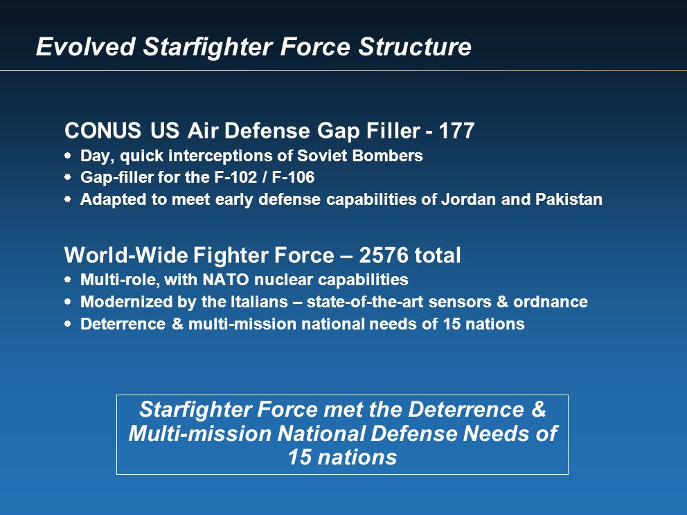 Evolved Starfighter Force Structure