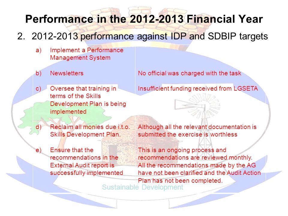 Performance in the 2012-2013 Financial Year