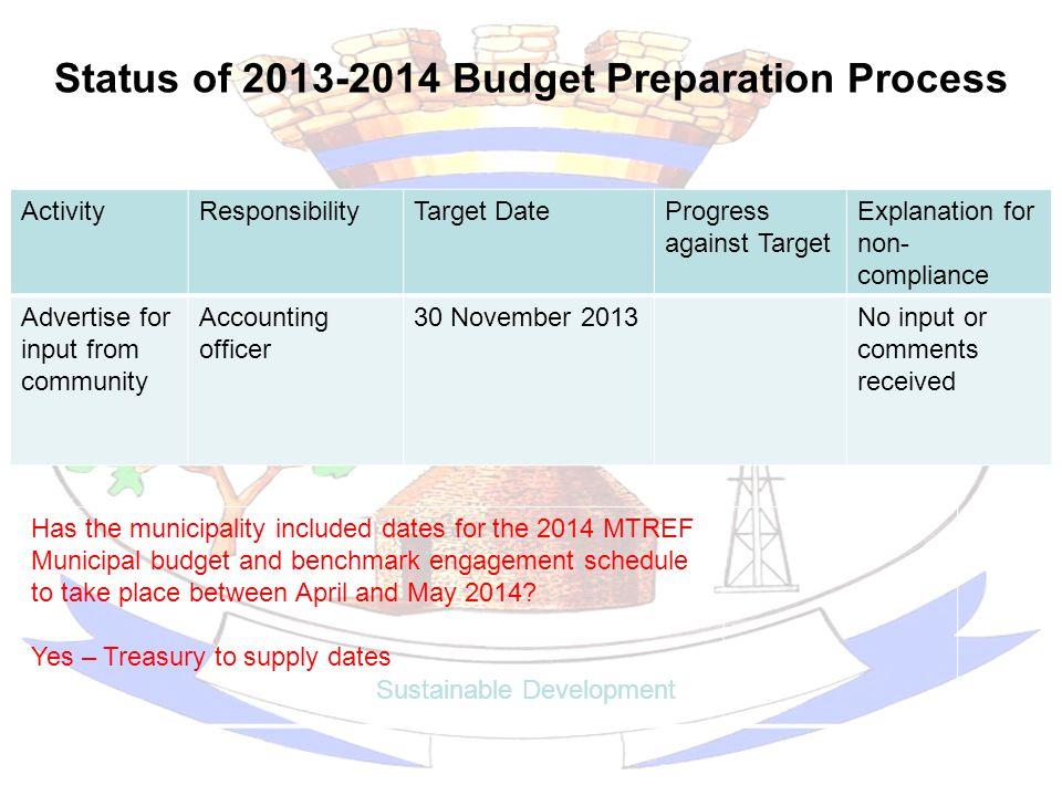 Status of 2013-2014 Budget Preparation Process
