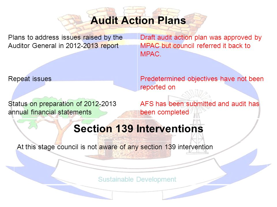 Section 139 Interventions