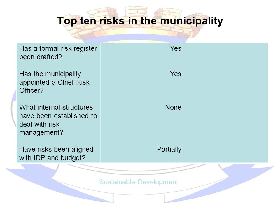 Top ten risks in the municipality