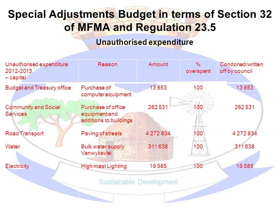 Unauthorised expenditure